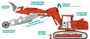Tunnel_excavator_diagram
